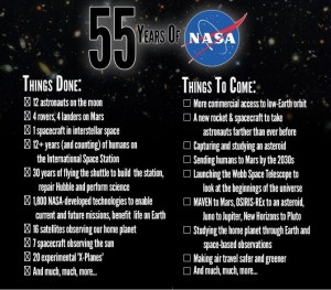 Happy 55th birthday, NASA! To celebrate, 97 percent of you get an ...