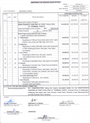 REQUEST FOR QUOTATION - SUPPLY AND DELIVERY OF DIESEL FUEL FOR VTMS ...