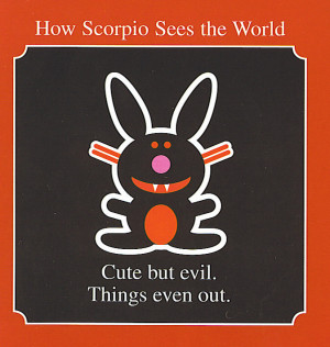 Whats your Zodiac Sign?