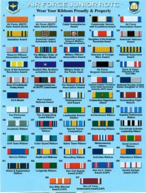 air force junior rotc ribbons