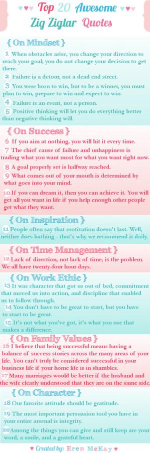 ZIG ZIGLAR PERFORMANCE PLANNER PDF