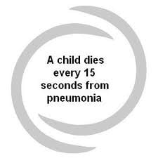 UN Calls for Action on Pneumonia in Children