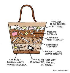 The Geology of a Woman's Purse — I Love Charts — Medium
