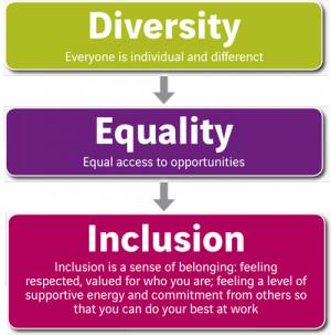 diversity_inclusion.jpg