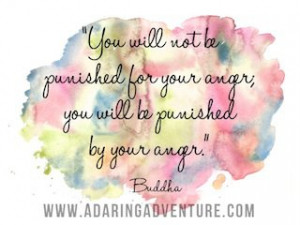 Buddha quote on anger