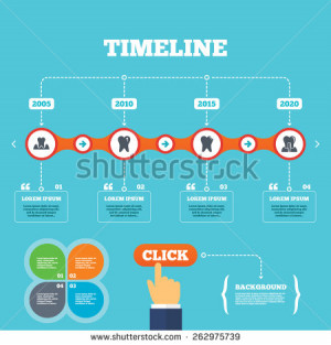 Timeline with arrows and quotes. Dental care icons. Caries tooth sign ...