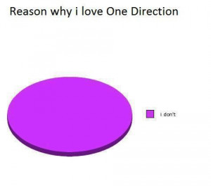 This is pretty accurate if you ask me.