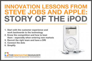 10 Innovation Lessons From Steve Jobs And Apple: Story of the iPhone ...