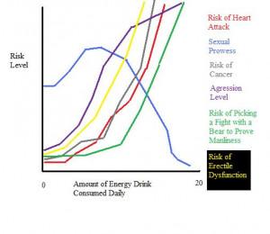 Re: Energy Drinks Vs. Health
