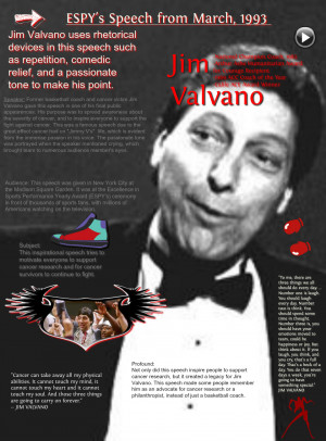 an overview of the speech of jimmy valvano This essay was written during my senior year in ap english it analyzes jimmy valvano's speech he gave at the 1993 espy award show this essay connects to.