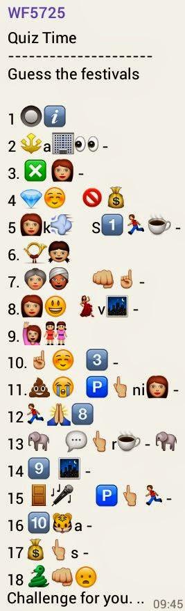 Whatsapp Emoticons Quiz