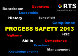 The Best Process Safety Quotes of 2013
