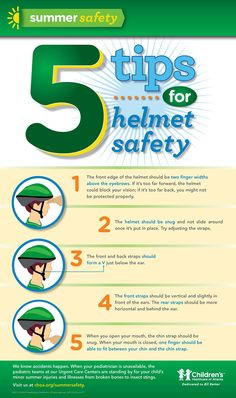 Helmets can help prevent head injuries, but only if they're worn ...