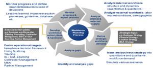 Strategic-Workforce-Planning.jpg