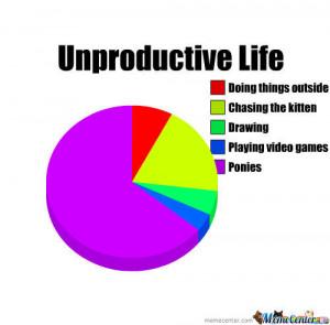 Unproductive Employee Meme