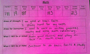 Goal Setting Quotes For Students And the growth goals.