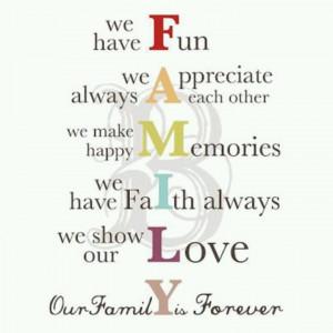 Wonderful Quotes About Memories Quotesgram