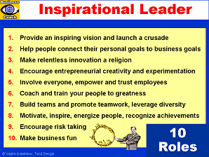 See more Leadership & Management designs