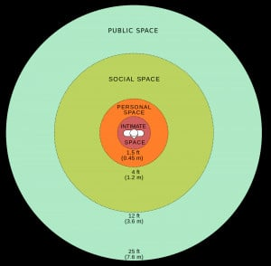 Personal space - Wikipedia, the free encyclopedia