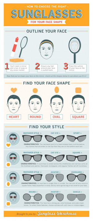 Choosing the Best Sunglasses for Your Face Shape   The Sun Authority