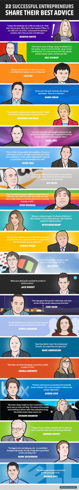 22 Successful Entrepreneurs and Their Quotes to Live By Infographic ...