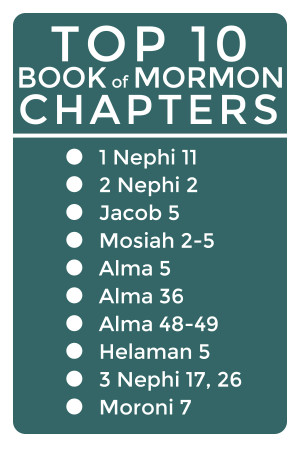My Top 10 Chapters in the Book of Mormon