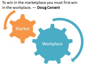 Employee Engagement Quotes from Week of February 9 – 13, 2015