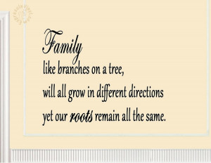 Family Like Branches On A Tree Wall Quote Decal