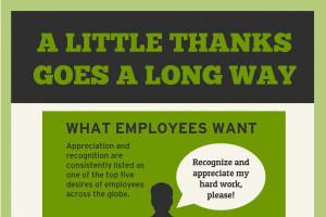 appreciation quotes for good work appreciation quotes appreciation is ...