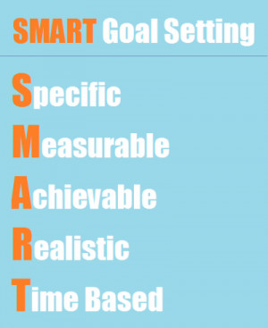 Smart Goal Setting Quotes