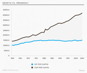 growth_vs_progress_12_0.png