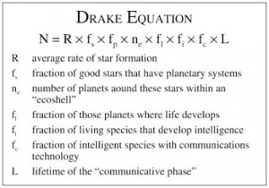 Drake Own It Quotes Drake equation / green bank