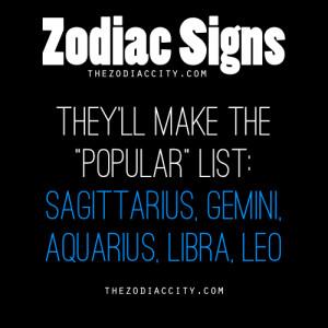 Most Popular Zodiac Signs: Sagittarius, Gemini, Aquarius, Libra, Leo.