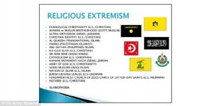RELIGIOUS EXTREMISM: These groups were all lumped together in a ...