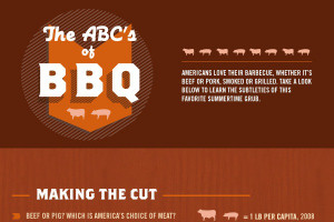 31-Good-BBQ-Slogans-and-Taglines.jpg