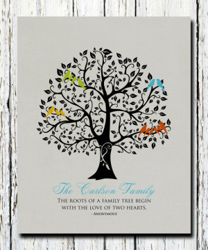 Family Christmas Gift, Family Tree Art, Keepsake, Grandparents ...