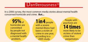 Mental Illness Stigma Quotes In combating stigma, we walk a