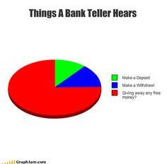 Bank Teller Meme 6ecb66ac97a5479da34d512928f ...