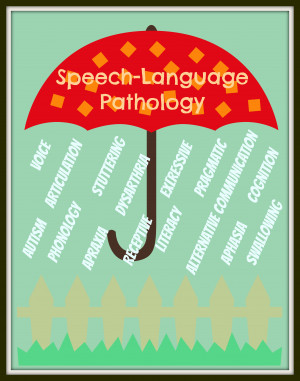 Scope of Speech Language Pathology
