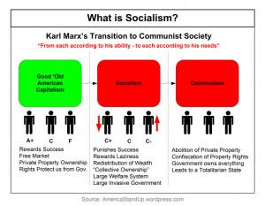 what-is-socialism50-percen.jpg