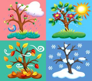 Weather and Seasons (Jan 21-25)