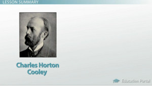 Charles Horton Cooley: Looking Glass Self and the Effect of Primary ...