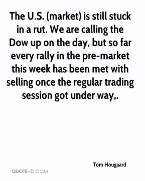 ... pre-market this week has been met with selling once the regular