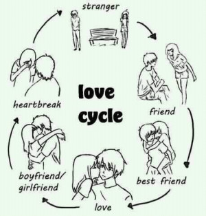 boys, breakup, cute, love, love cycle, pretty, quote, quotes