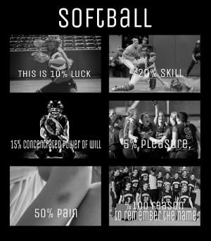 Softball Quotes Tumblr