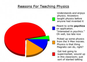 Think your teacher might fall into a category that's, uh, not the ...