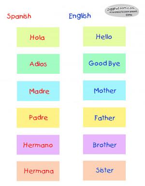 ... Kindergarten, Spanish Worksheets, Spanish Teaching, Learning Spanish