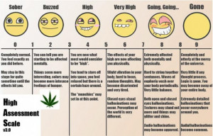 funny-weed-quotes-marijuana