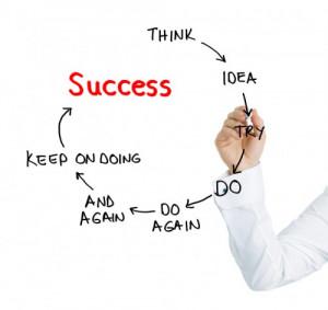 SUCCESS IS A PROCESS