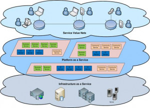 ... are static IP addresses designed for dynamic cloud computing